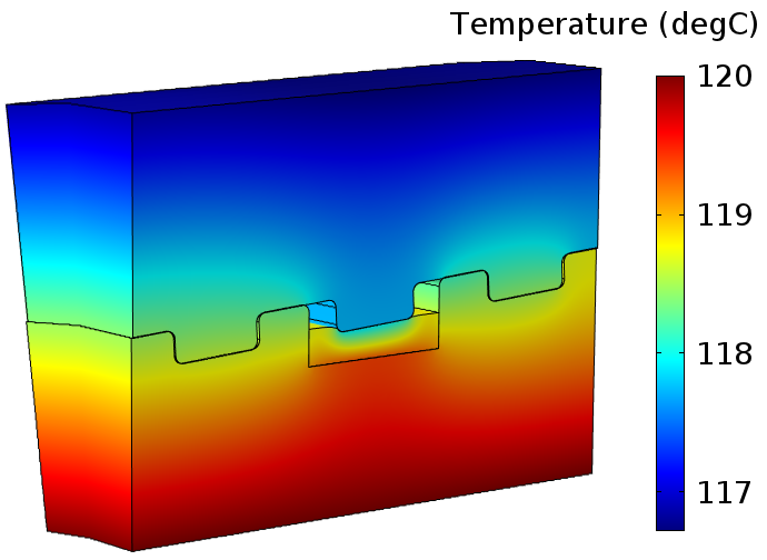 Thermal-Structural Analysis of Teflon Seal
