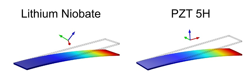 Webinar Image -- Modeling Piezoelectric Sensors and Actuators