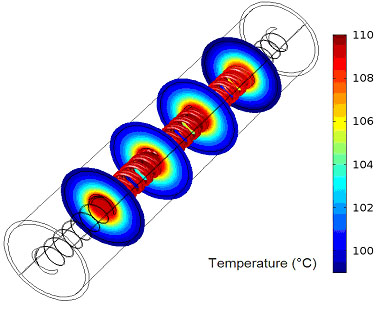 Electric-Thermal-Structural  Analysis of Calrod