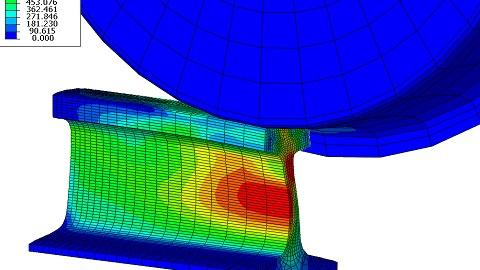 Finite Element Modeling