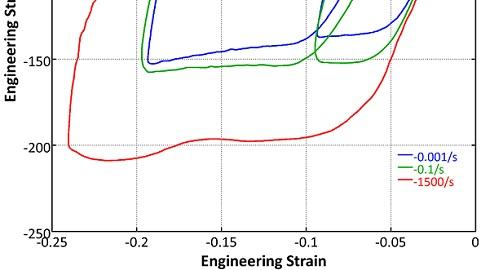 Experimental data for an unfilled PEEK material across seven decades of strain rate