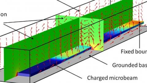 Multiphysics Analysis of MEMS Switch